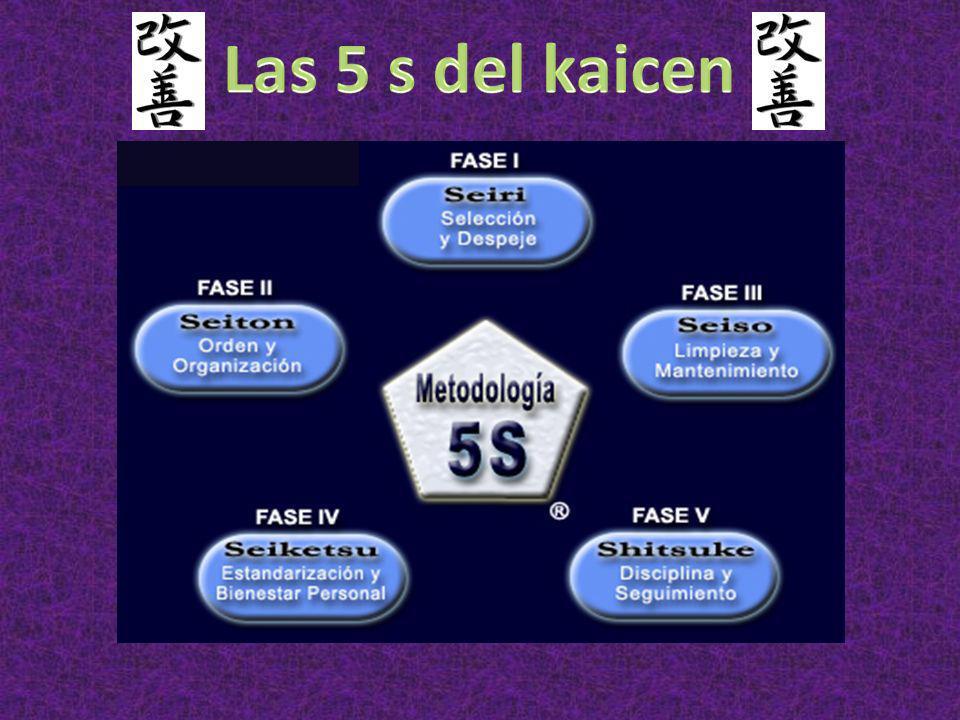 Las 5 s del kaicen