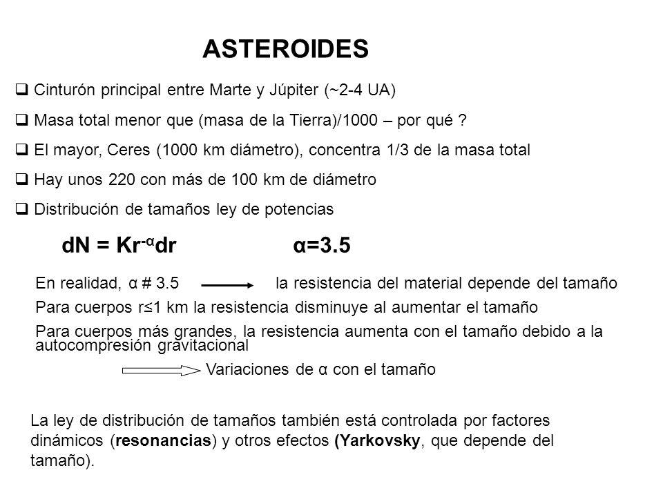 ASTEROIDES dN = Kr-αdr α=3.5
