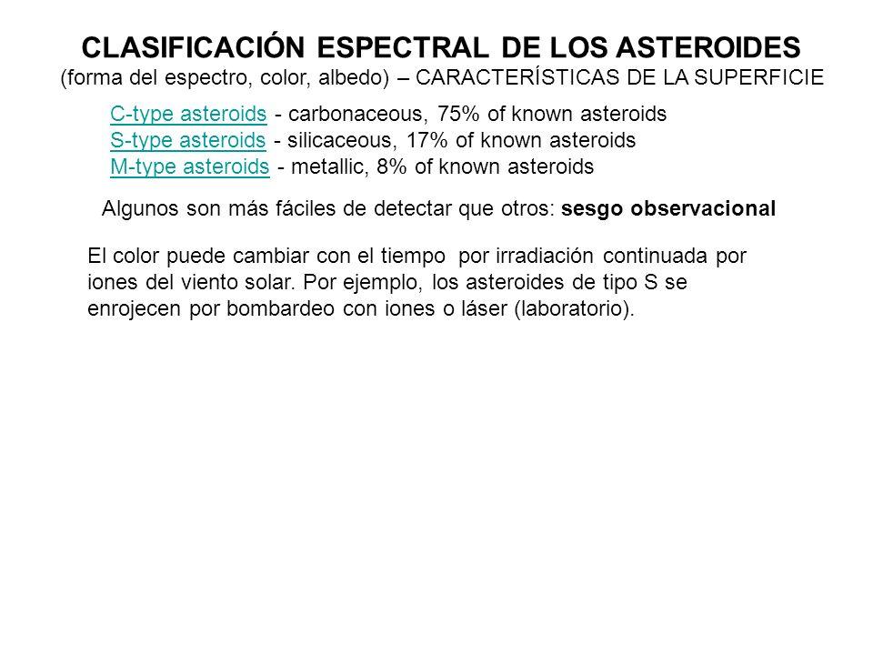 CLASIFICACIÓN ESPECTRAL DE LOS ASTEROIDES