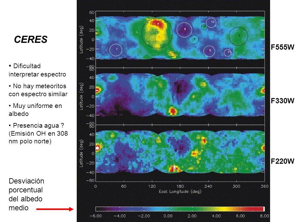 CERES F555W Dificultad interpretar espectro F330W F220W