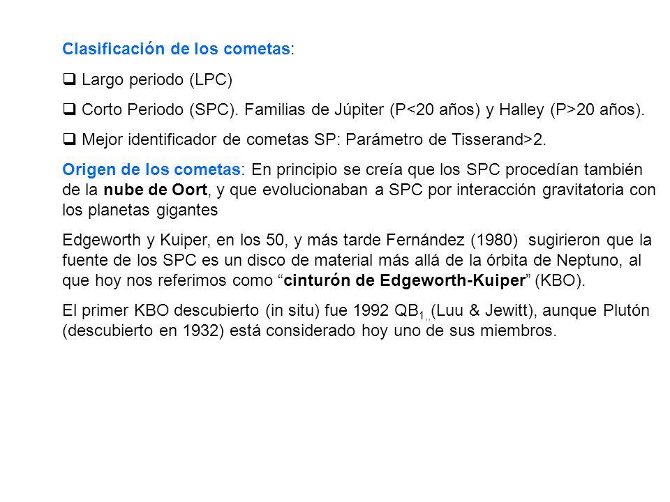 Clasificación de los cometas: