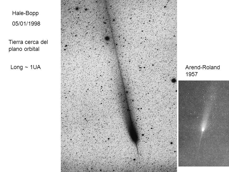 Hale-Bopp 05/01/1998 Tierra cerca del plano orbital Long ~ 1UA Arend-Roland 1957