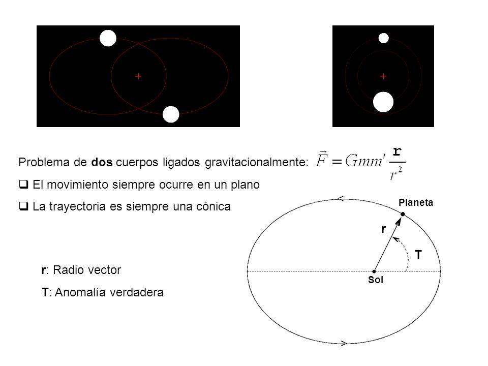 Problema de dos cuerpos ligados gravitacionalmente: