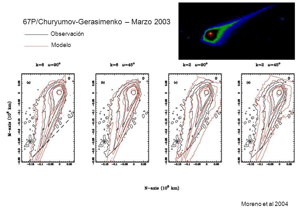 67P/Churyumov-Gerasimenko – Marzo 2003