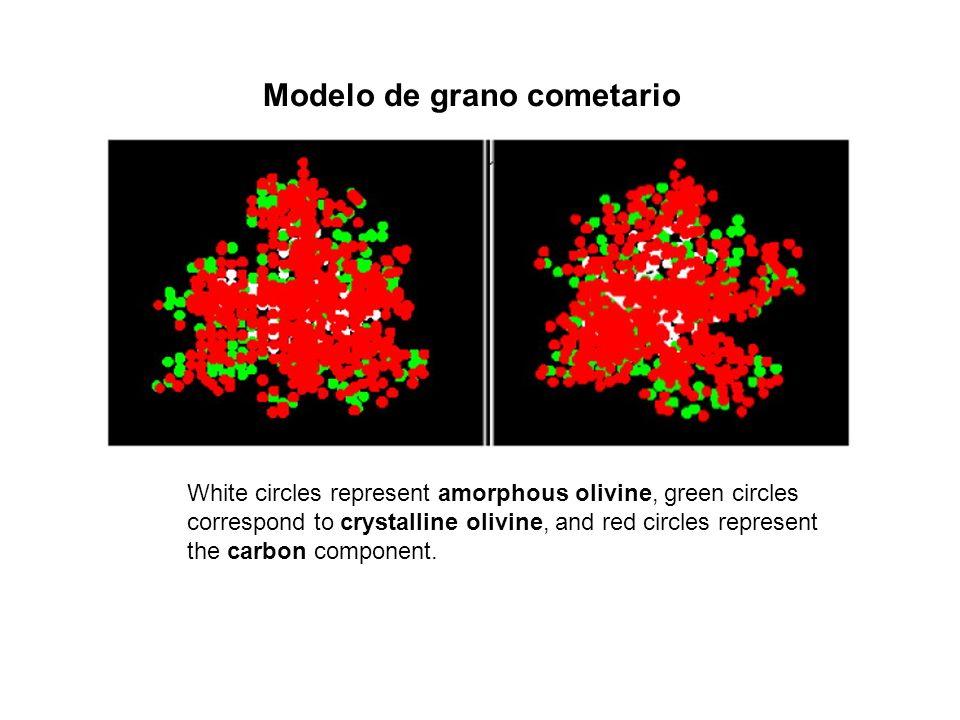 Modelo de grano cometario