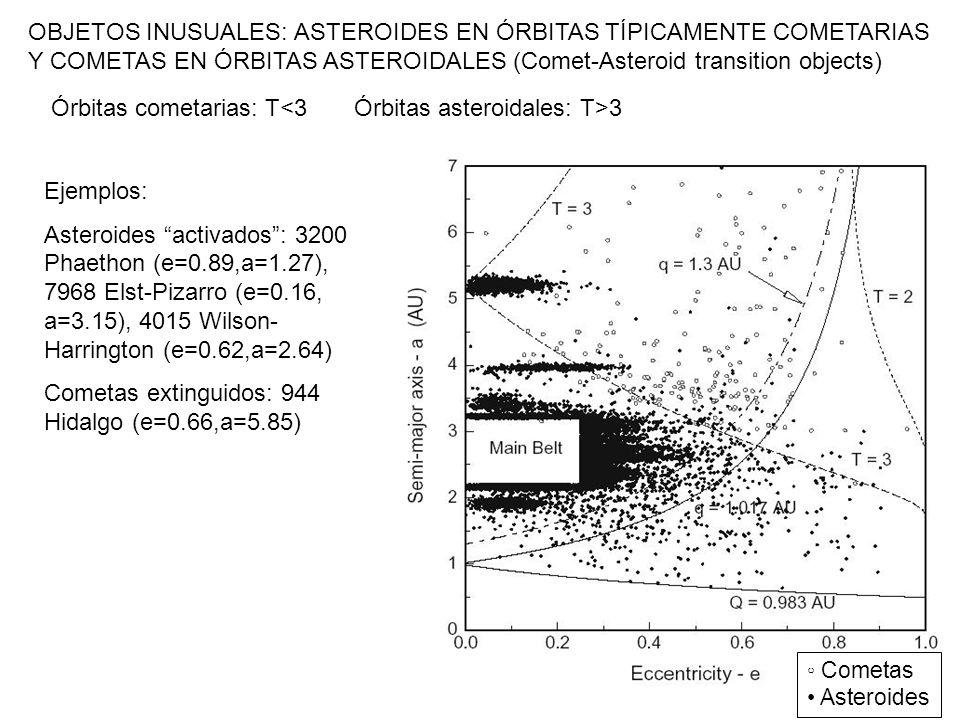 Órbitas cometarias: T<3 Órbitas asteroidales: T>3