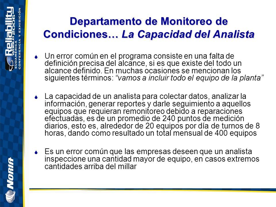 Departamento de Monitoreo de Condiciones… La Capacidad del Analista