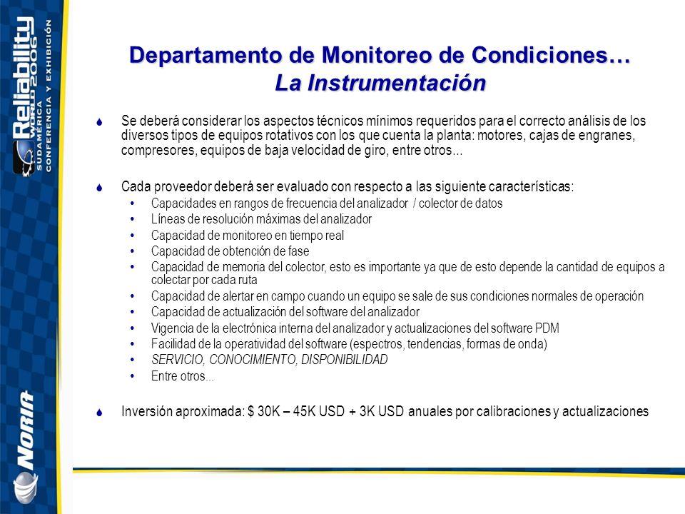 Departamento de Monitoreo de Condiciones… La Instrumentación
