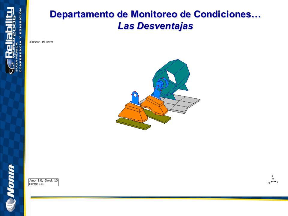 Departamento de Monitoreo de Condiciones… Las Desventajas