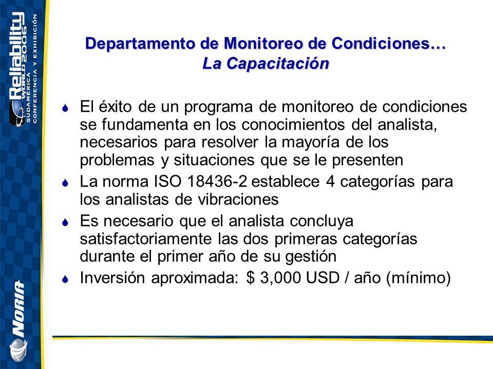 Departamento de Monitoreo de Condiciones… La Capacitación