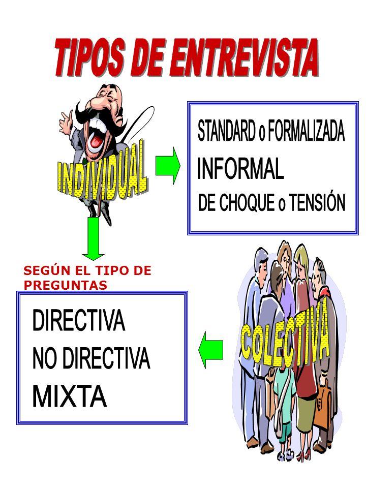 TIPOS DE ENTREVISTA STANDARD o FORMALIZADA. INDIVIDUAL. INFORMAL. DE CHOQUE o TENSIÓN. SEGÚN EL TIPO DE PREGUNTAS.