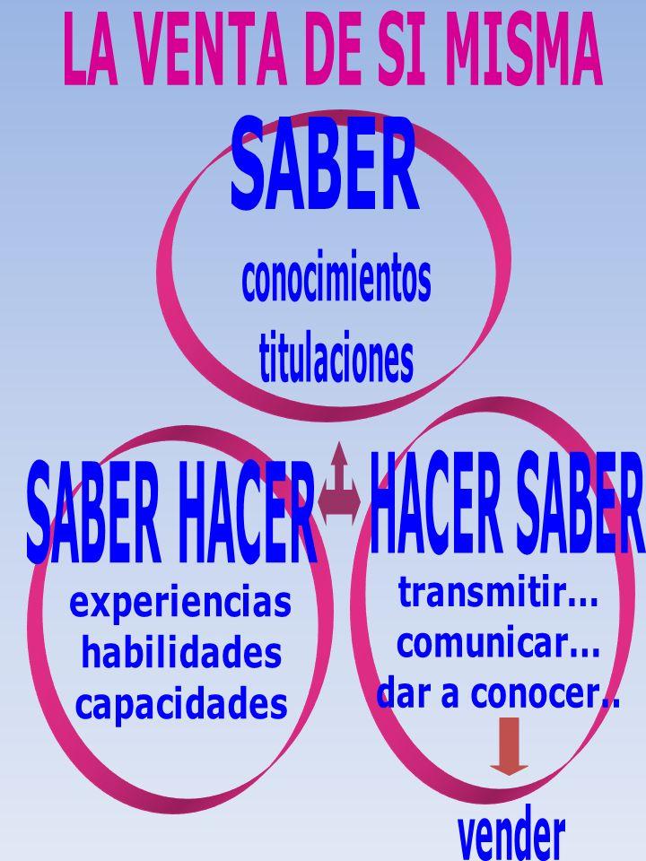 LA VENTA DE SI MISMA SABER. conocimientos. titulaciones. HACER SABER. SABER HACER. transmitir...