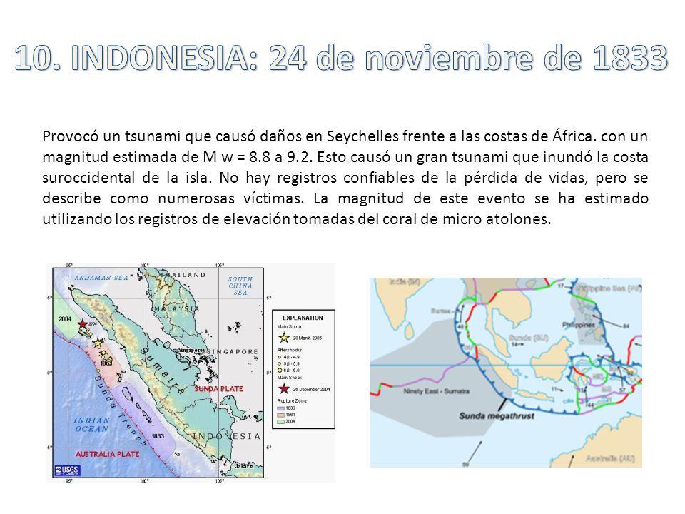 10. INDONESIA: 24 de noviembre de 1833
