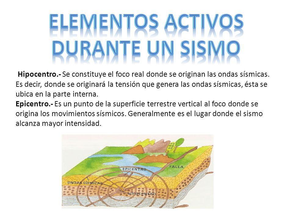 ELEMENTOS ACTIVOS DURANTE UN SISMO