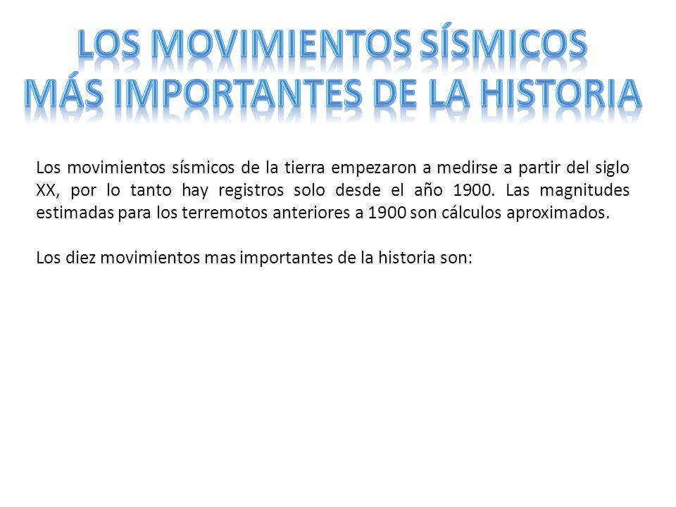 Los movimientos sísmicos Más importantes de la historia