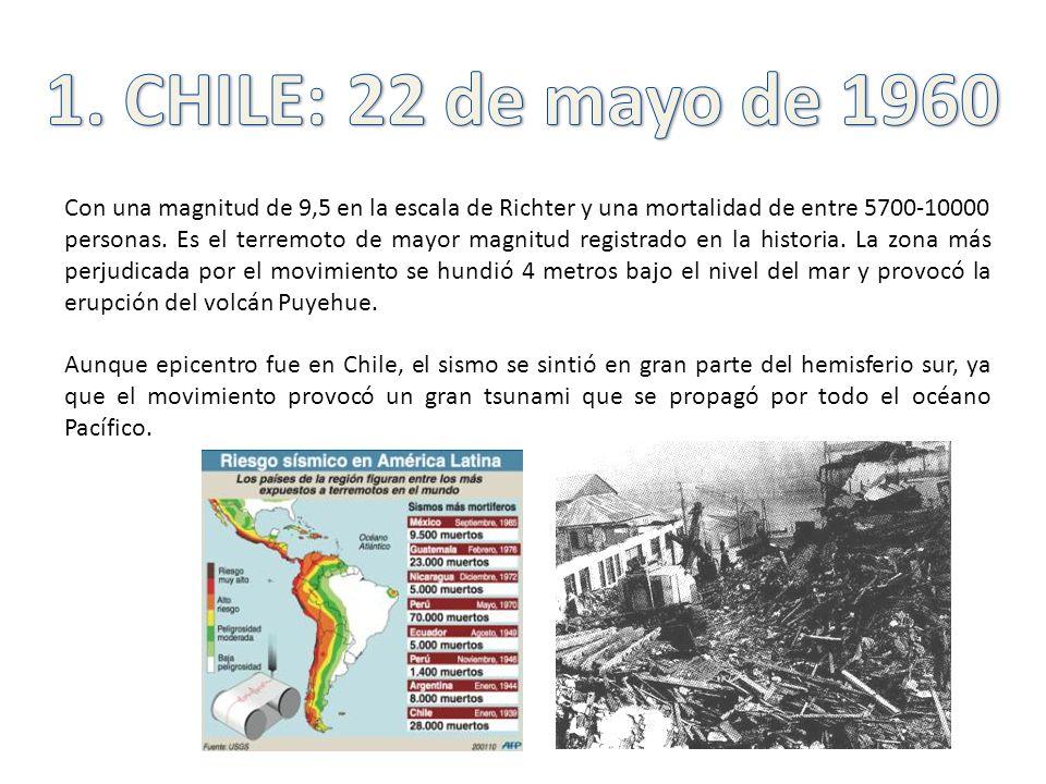 1. CHILE: 22 de mayo de 1960
