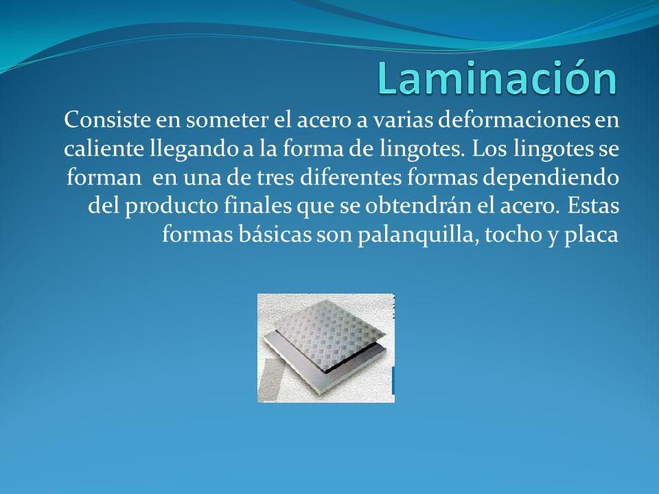 Laminación