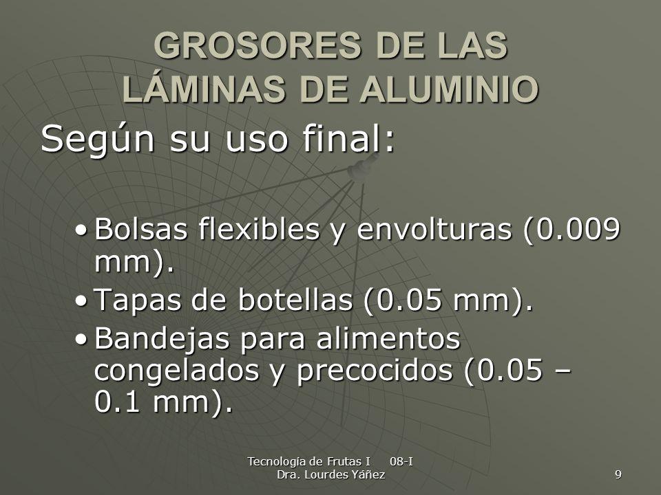 GROSORES DE LAS LÁMINAS DE ALUMINIO