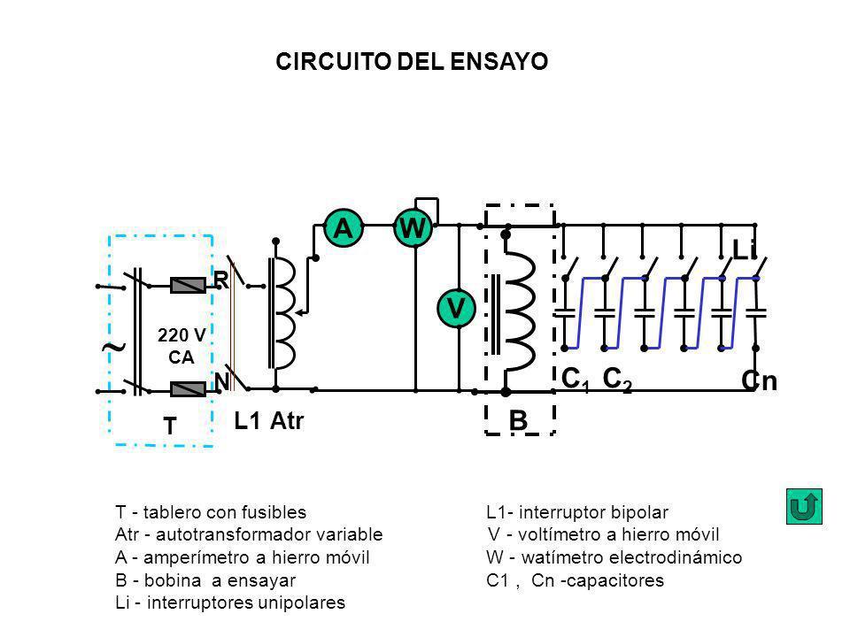  A W V Li C1 C2 Cn B CIRCUITO DEL ENSAYO R N T L1 Atr 220 V CA