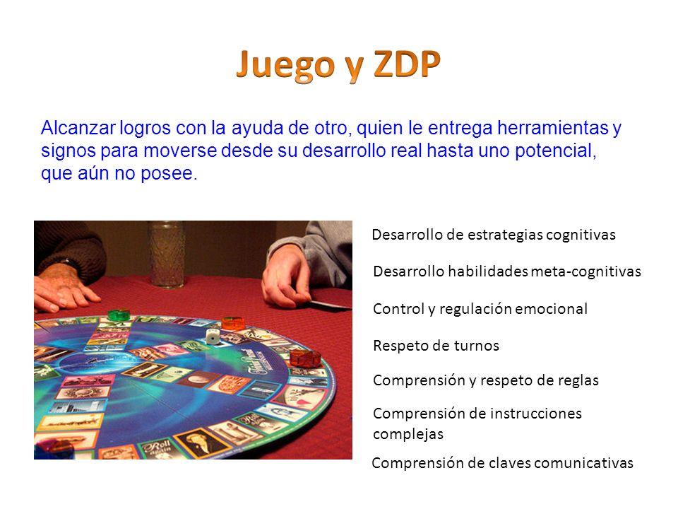 Juego y ZDP