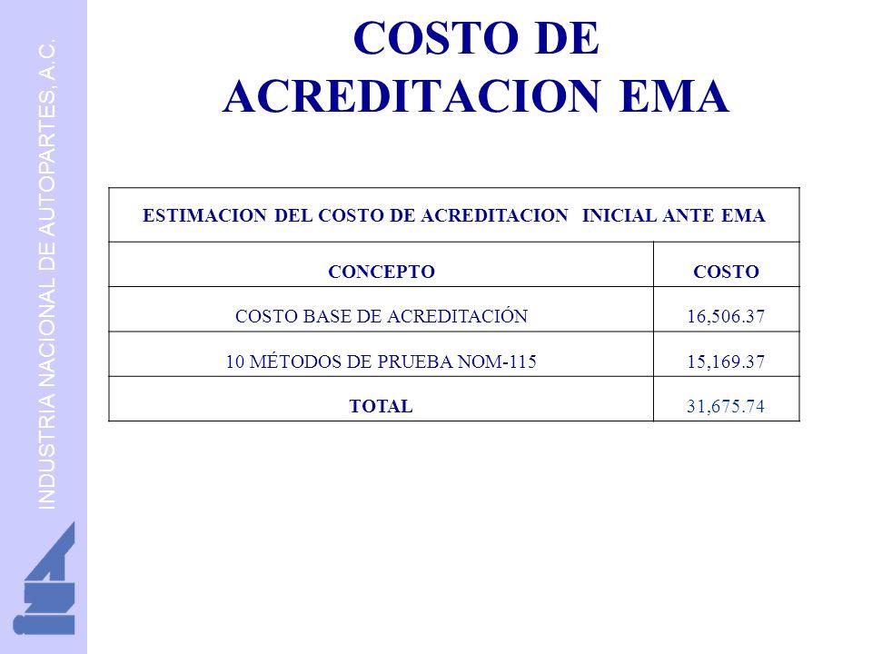 COSTO DE ACREDITACION EMA