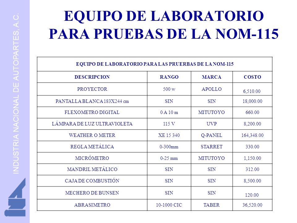 EQUIPO DE LABORATORIO PARA PRUEBAS DE LA NOM-115