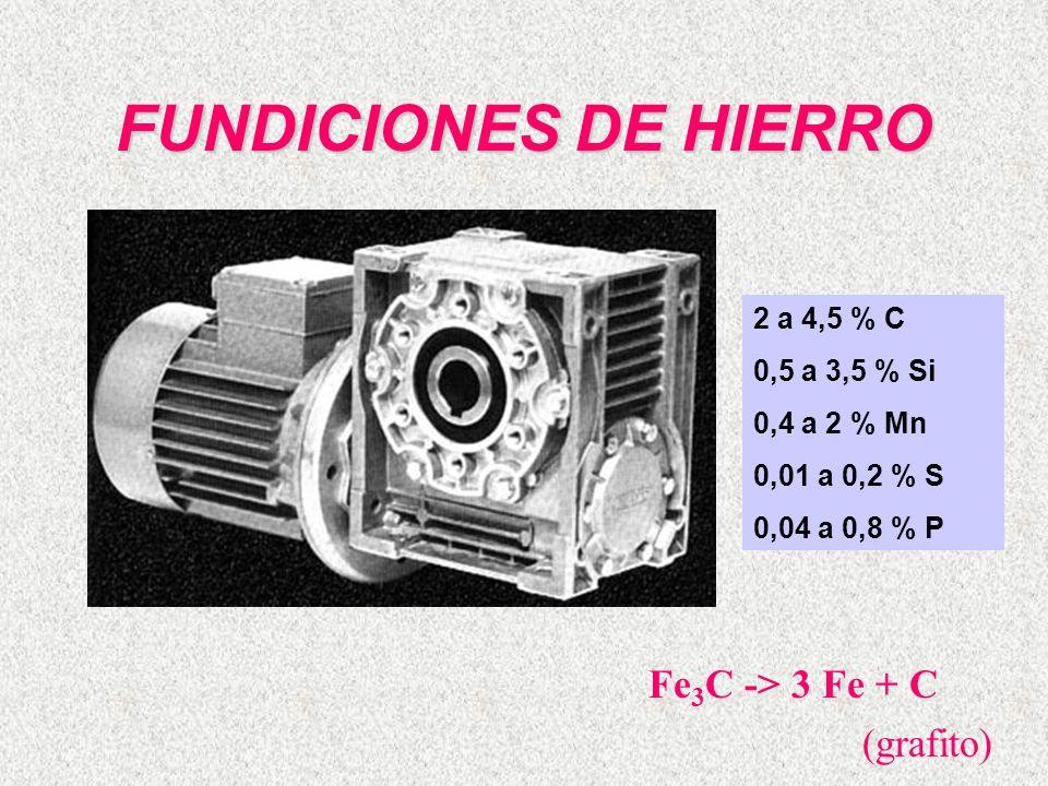 FUNDICIONES DE HIERRO Fe3C -> 3 Fe + C (grafito) 2 a 4,5 % C