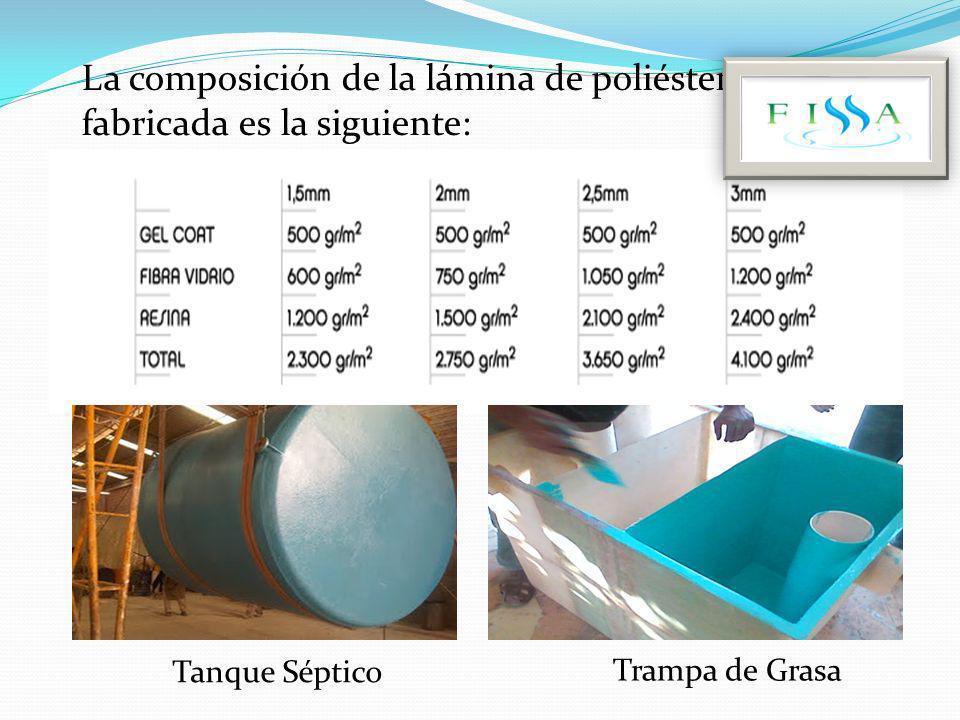 La composición de la lámina de poliéster estándar fabricada es la siguiente: