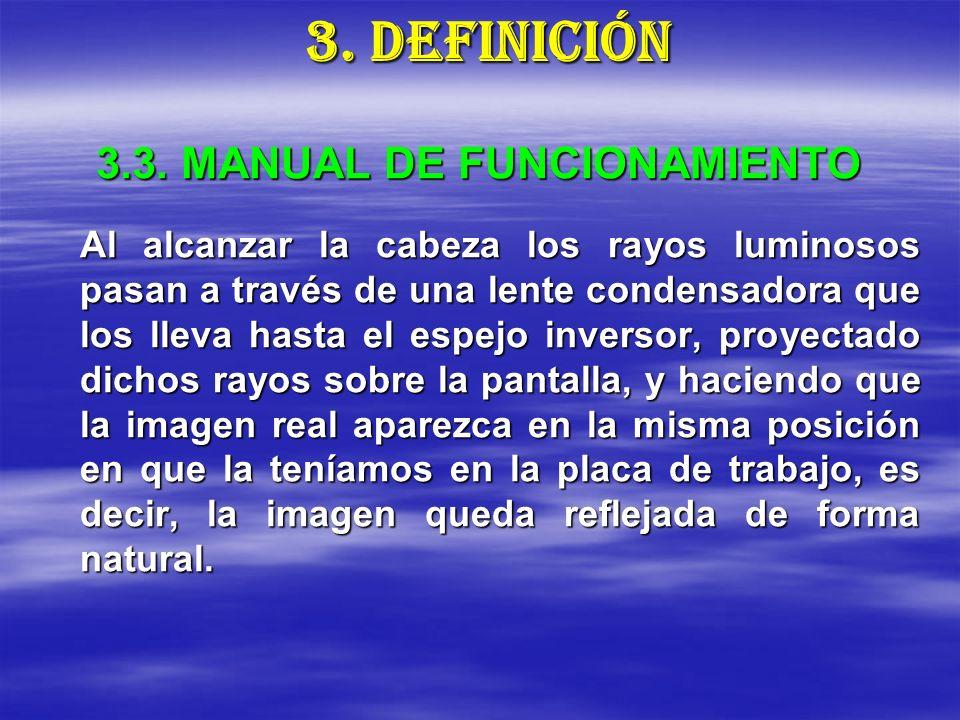 3.3. MANUAL DE FUNCIONAMIENTO