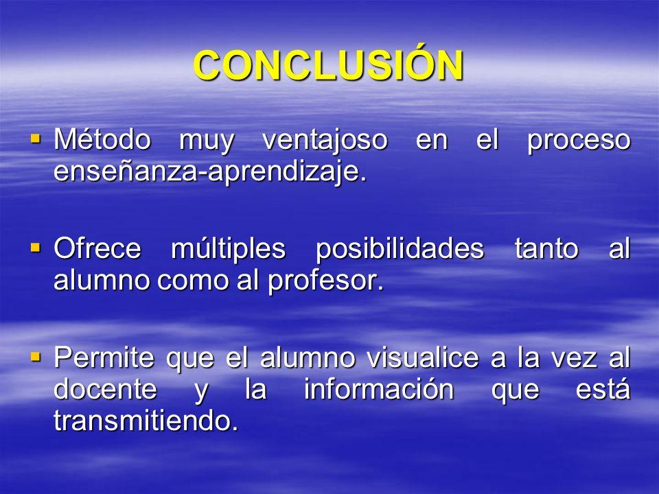 CONCLUSIÓN Método muy ventajoso en el proceso enseñanza-aprendizaje.