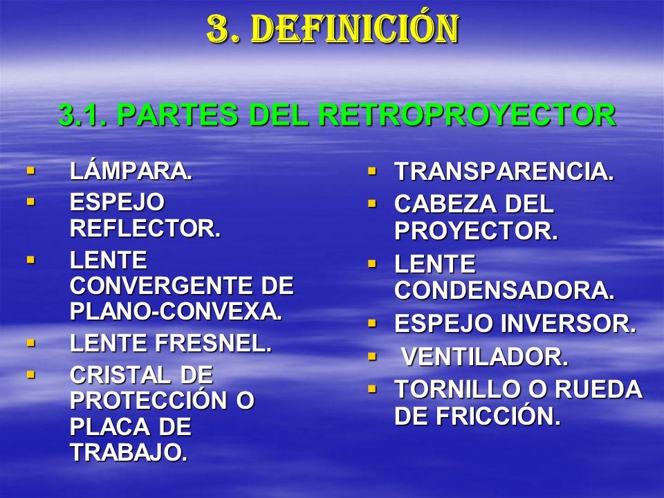 3.1. PARTES DEL RETROPROYECTOR
