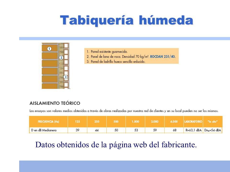 Tabiquería húmeda Datos obtenidos de la página web del fabricante.