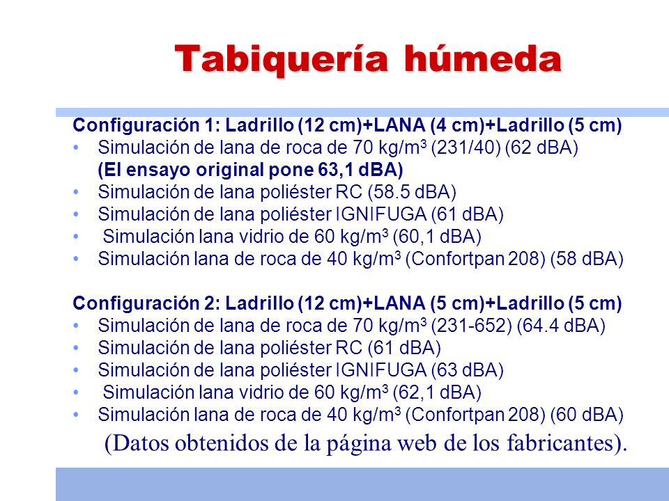 Tabiquería húmeda Configuración 1: Ladrillo (12 cm)+LANA (4 cm)+Ladrillo (5 cm) Simulación de lana de roca de 70 kg/m3 (231/40) (62 dBA)