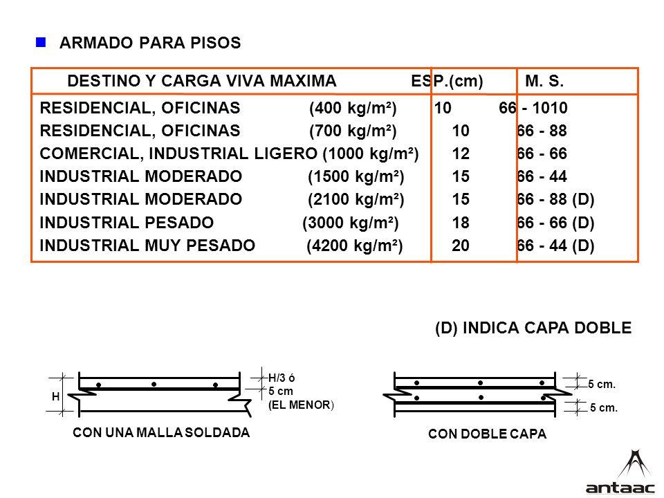 DESTINO Y CARGA VIVA MAXIMA ESP.(cm) M. S.