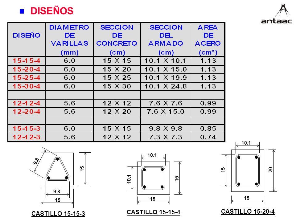 DISEÑOS CASTILLO 15-15-4 CASTILLO 15-20-4 CASTILLO 15-15-3 10.1 9.8 15