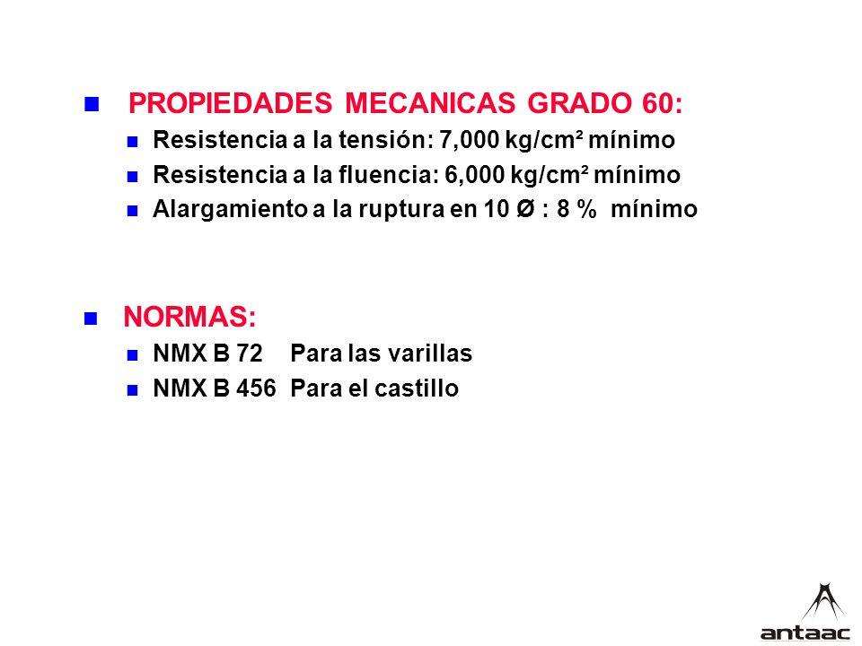 NORMAS: PROPIEDADES MECANICAS GRADO 60: