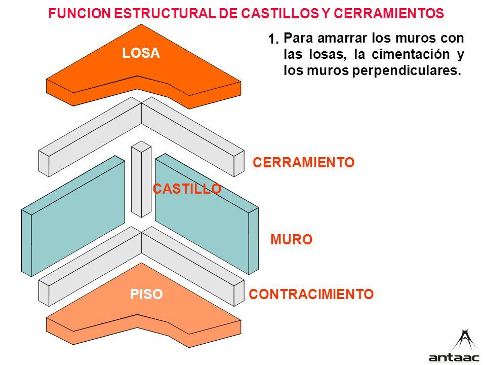 FUNCION ESTRUCTURAL DE CASTILLOS Y CERRAMIENTOS