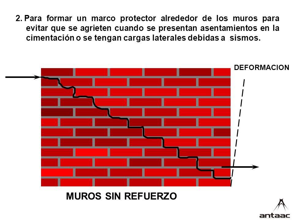 Para formar un marco protector alrededor de los muros para evitar que se agrieten cuando se presentan asentamientos en la cimentación o se tengan cargas laterales debidas a sismos.