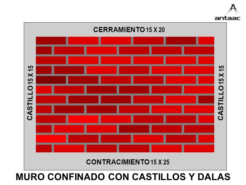 MURO CONFINADO CON CASTILLOS Y DALAS