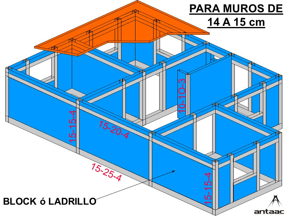 PARA MUROS DE 14 A 15 cm 10-1O-3 15-15-4 15-20-4 15-25-4 15-15-4