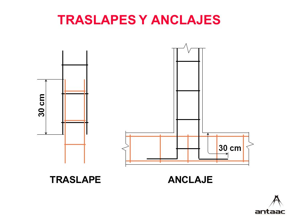TRASLAPES Y ANCLAJES 30 cm 30 cm TRASLAPE ANCLAJE