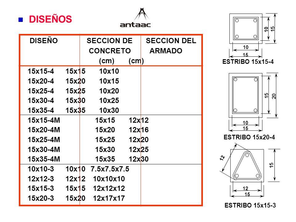 DISEÑOS DISEÑO SECCION DE SECCION DEL CONCRETO ARMADO (cm) (cm)