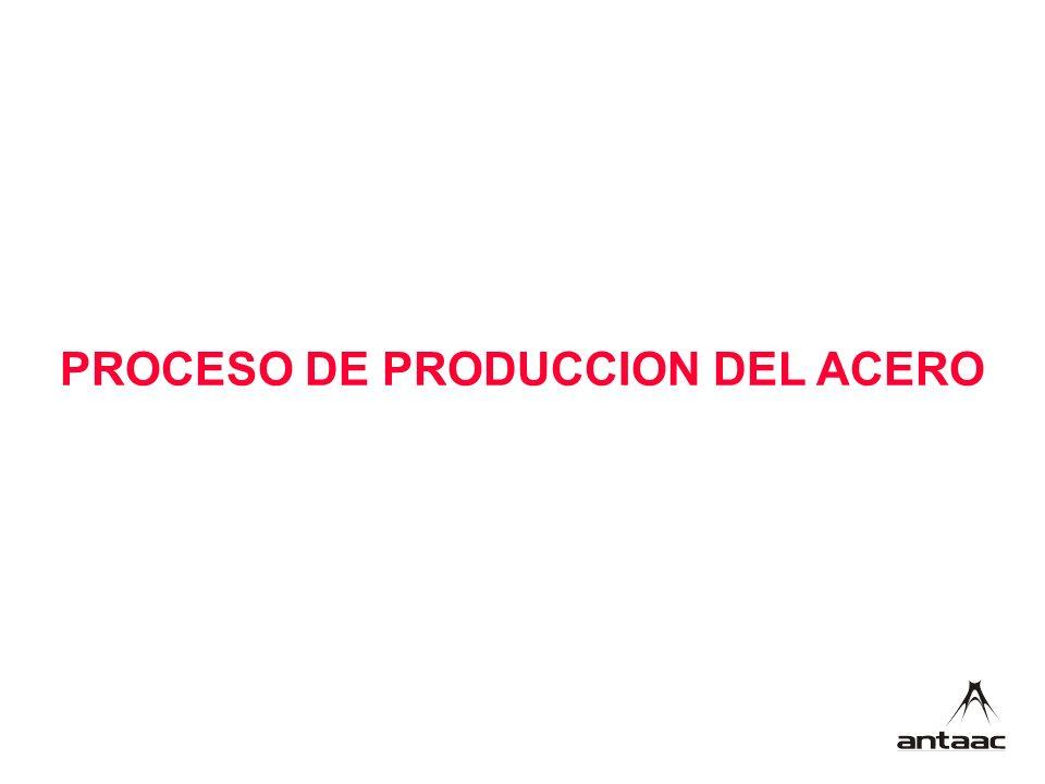 PROCESO DE PRODUCCION DEL ACERO
