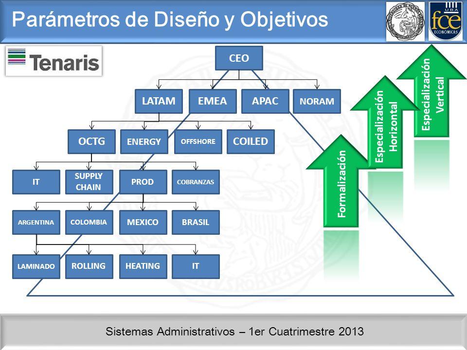 Parámetros de Diseño y Objetivos