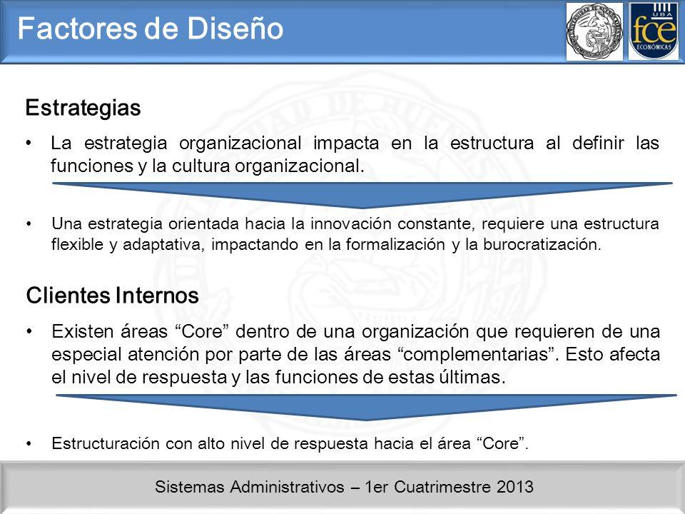 Factores de Diseño Estrategias Clientes Internos