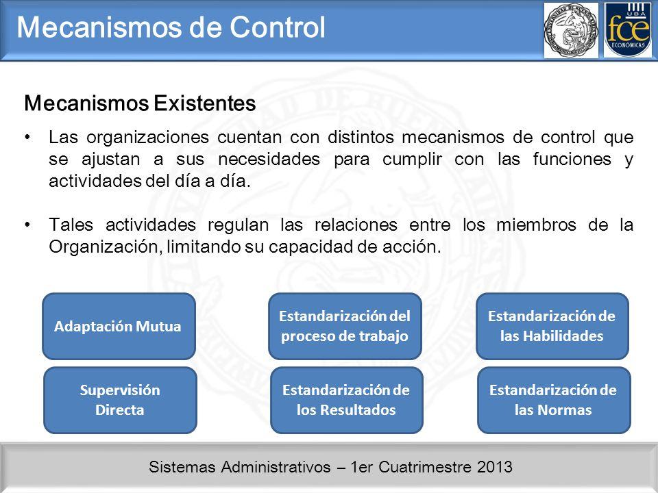 Mecanismos de Control Mecanismos Existentes