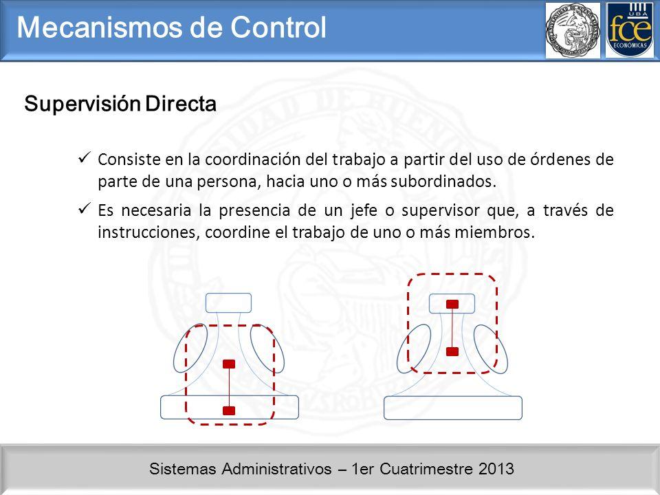 Mecanismos de Control Supervisión Directa