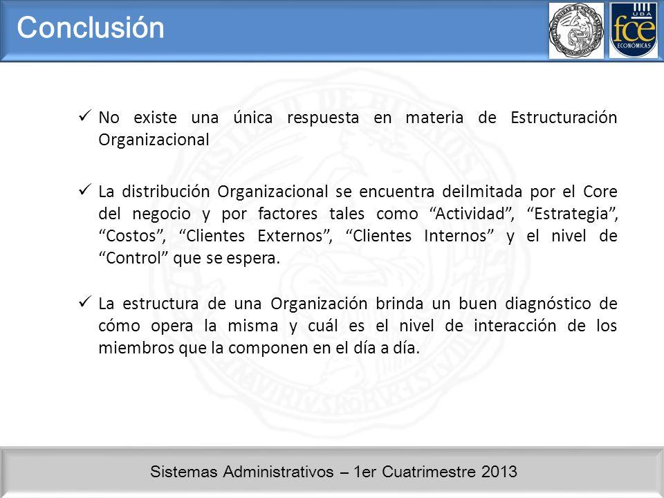 Conclusión No existe una única respuesta en materia de Estructuración Organizacional.