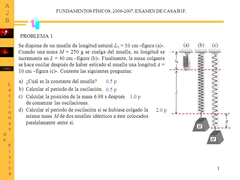 ¿Cuál es la constante del muelle 0.5 p b)