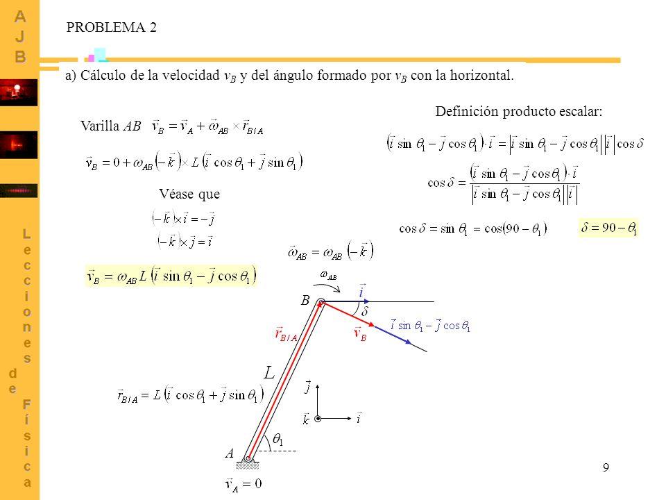 PROBLEMA 2 a) Cálculo de la velocidad vB y del ángulo formado por vB con la horizontal. Definición producto escalar: